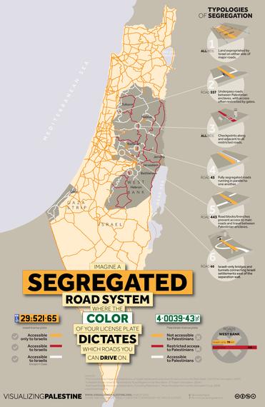 Visualizing Palestine - Palestinarren egoera infografietan adierazita