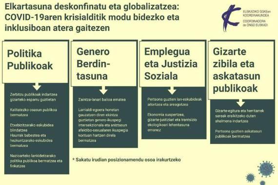GKE-en eskaerak euskal politikariei Covid pandemiaren garaian