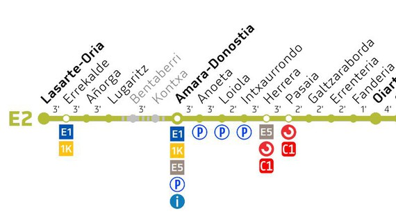metroa donostia