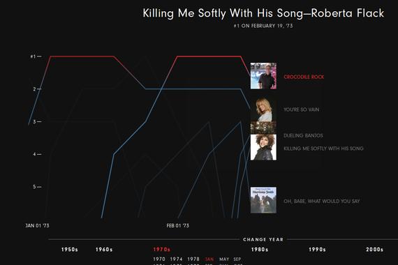 Killing me softly 60 urteko musika bilduma honekin