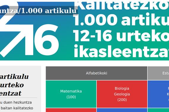 Wikipediaren gorakada 2019an, bereziki premiazko edukietan