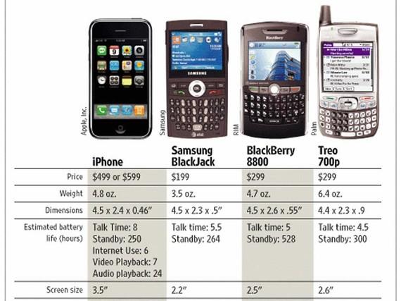 iPhoneak 10 urte bete ditu