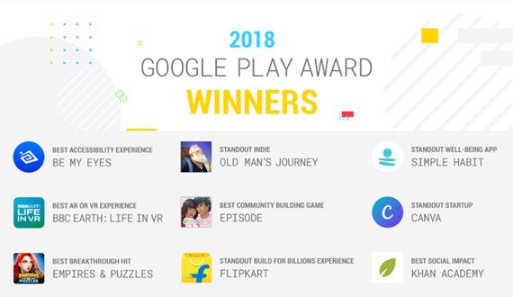Google Play Award sariketako aplikaziorik onenak aukeratu dituzte