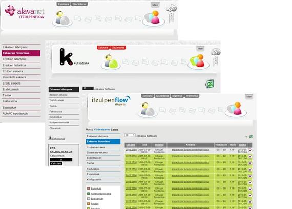 Itzulpen-Flow: Itzulpenetarako ERPa