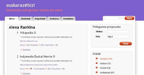 ebizi: euskarazko webguneen rankina