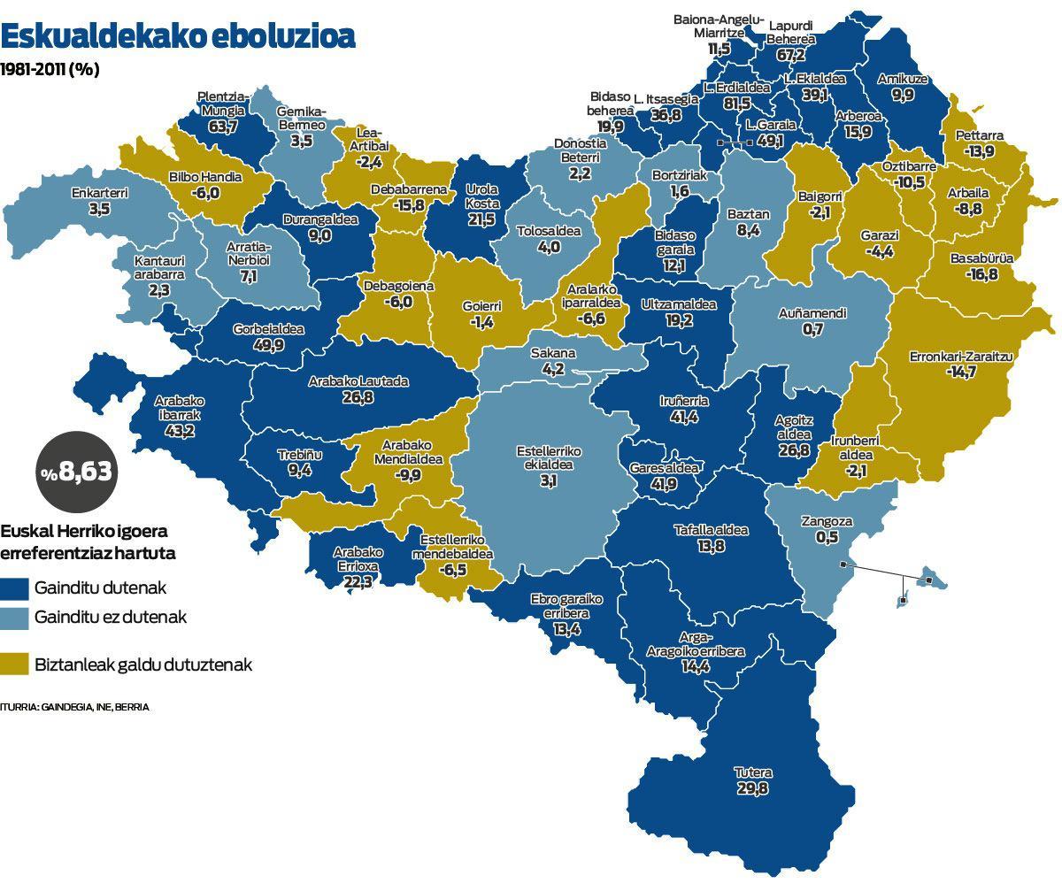 Euskal Herriko Mapa Politikoa.Euskal Herriko Demografiaren Eboluzioaren Mapa Sustatu Eus