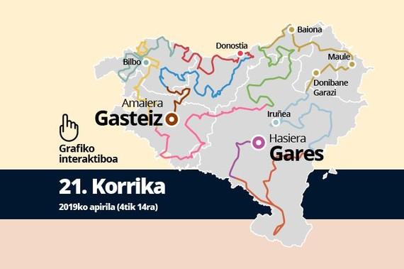 Nondik noiz igaroko den Korrika, mapa interaktiboa
