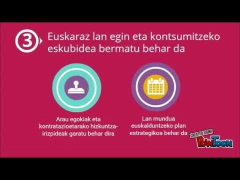 EAEko hizkuntza-politika garatzeko 13 proposamen #Hauteskundeak2016