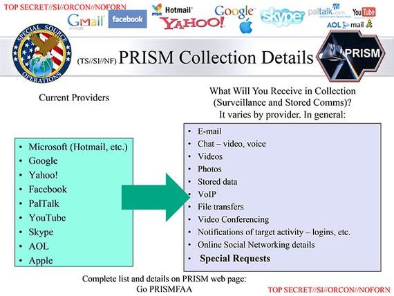 Prism bat1