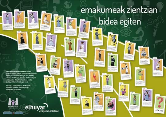 Elhuyar, emakume zientzialarien bidelagun