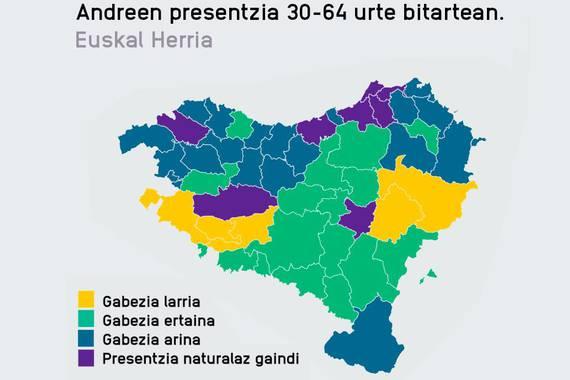 Genero desoreka demografiko inportanteak Euskal Herrian