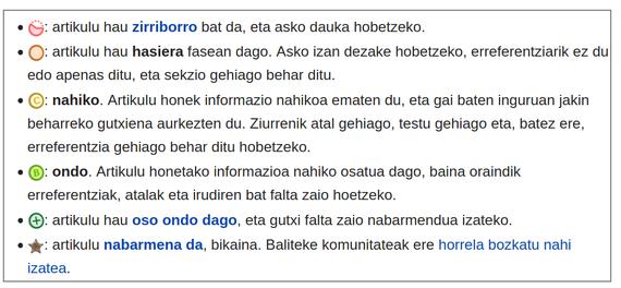 Wikipediaren kalitatearen neurketa, eta zer egin hobetu aldera
