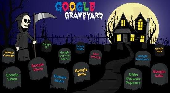 Googleren produktuen hilerria, #Killedbygoogle