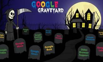 Googleren hilerria