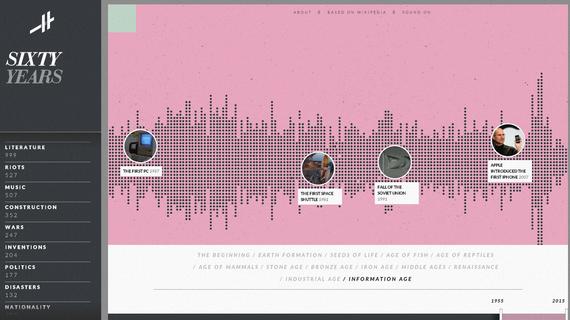 Unibertsoaren historia osoa infografia interaktibo honetan
