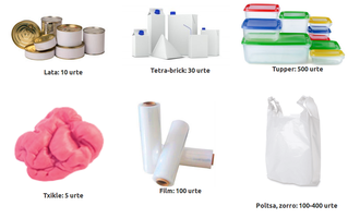 plastiko iraungitzeak
