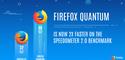 Firefox Quantum berria beta bertsioa