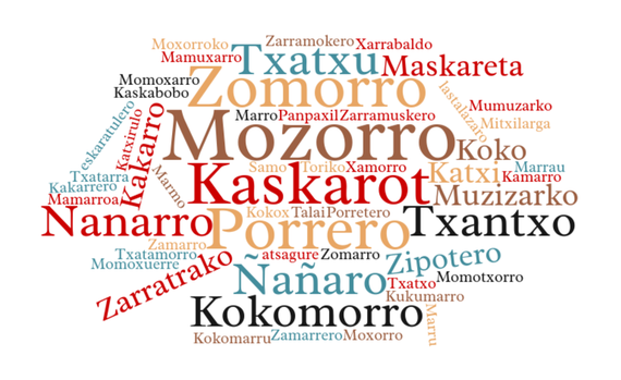 moz-kokomorro