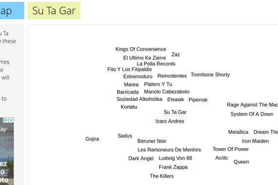 Music-Map, gustu musikalak aurkitzeko tresna bisuala